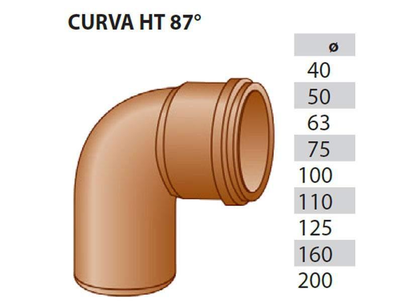 Curva°conO Ring